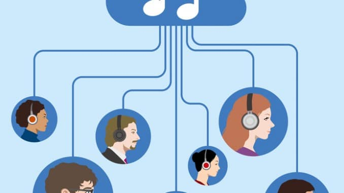 How Does Spotify Know You So Well? The Science Of Personalized Music Recommendations