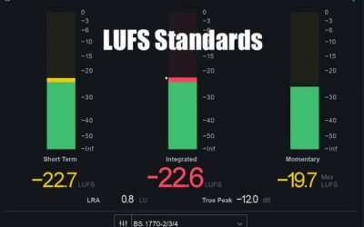 The Standard LUFS Standards Levels Every Mixer Should Know For Every Streaming Platform YouTube Apple Music Spotify & More
