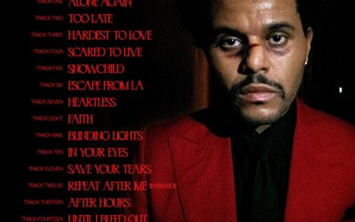 The Weeknd After Hours Album